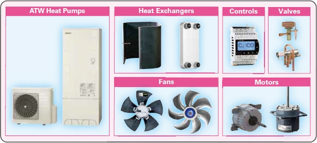World Heat Pumps and Key Components--1. 2015 ATW Market Overview