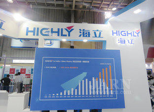 Highly at Acrex -live-